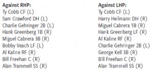 Detroit Tigers All-Time Dream Team lineups.